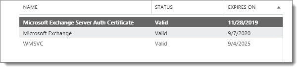 A special Rpc error occurs on server. Cannot import certificate. A certificate with the thumbprint already exists. B