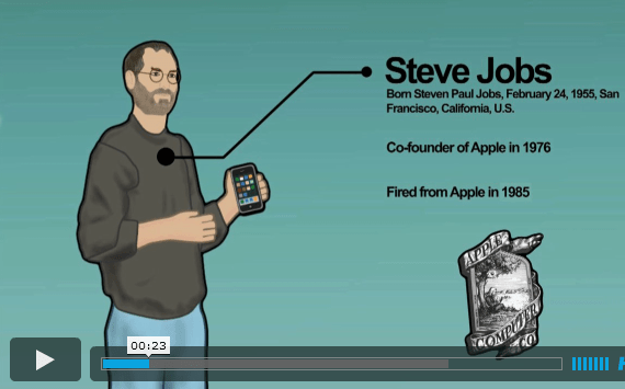Vídeo de Steve Jobs e a historia do iPhone