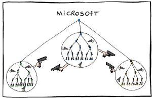 microsoft-org-chart