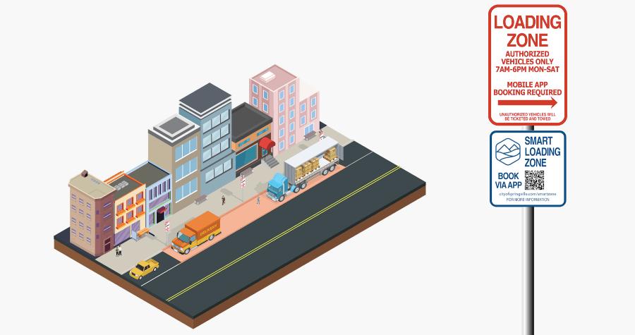 Coord revoluciona mobilidade nas cidades