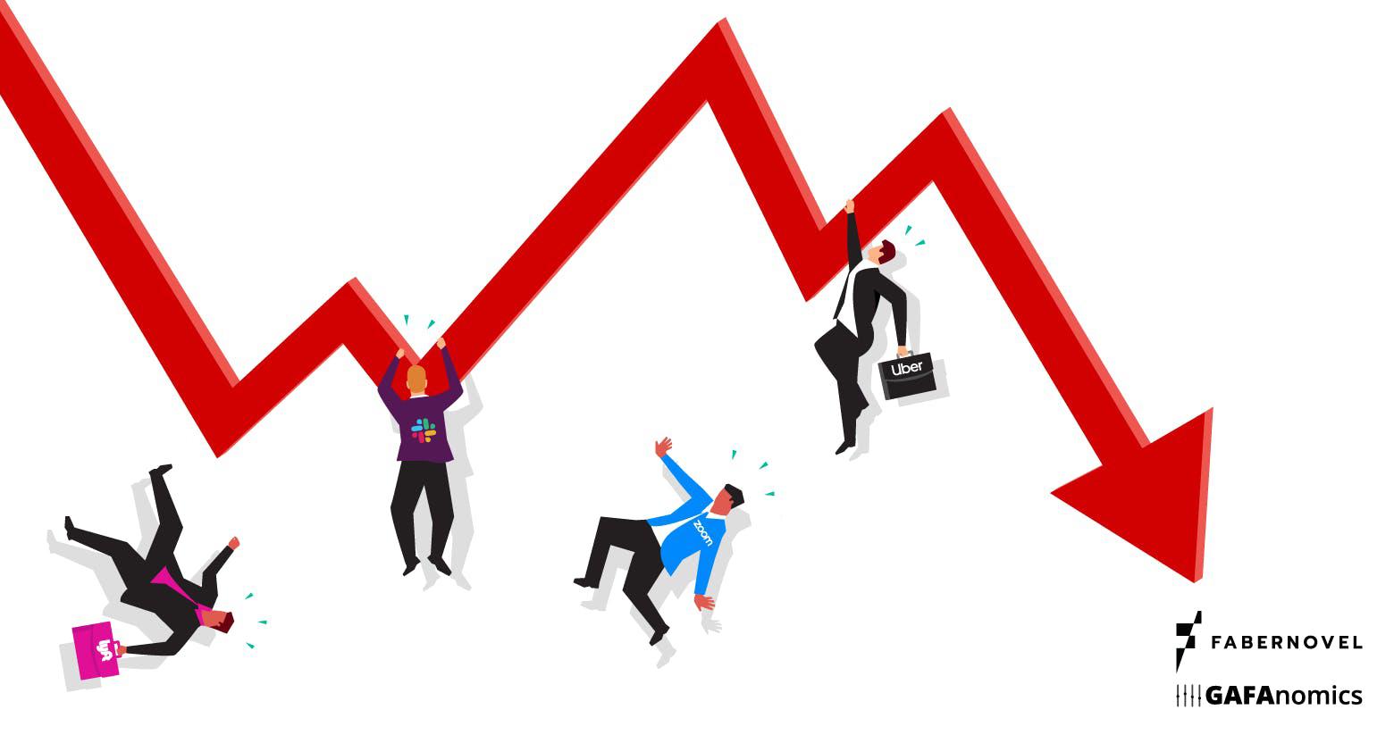 GAFAnomics - Resultados [3º trimestre de 2019]
