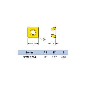Plăcuță amovibilă pentru frezare SPMT 120408
