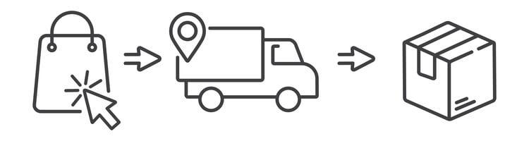 services e-commerce