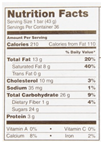 Hershey-bar-nutrition