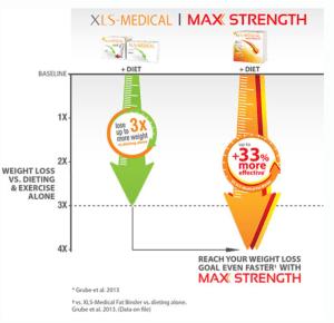 xls-medical-fat-blocker