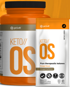 keto-os-reserch-review