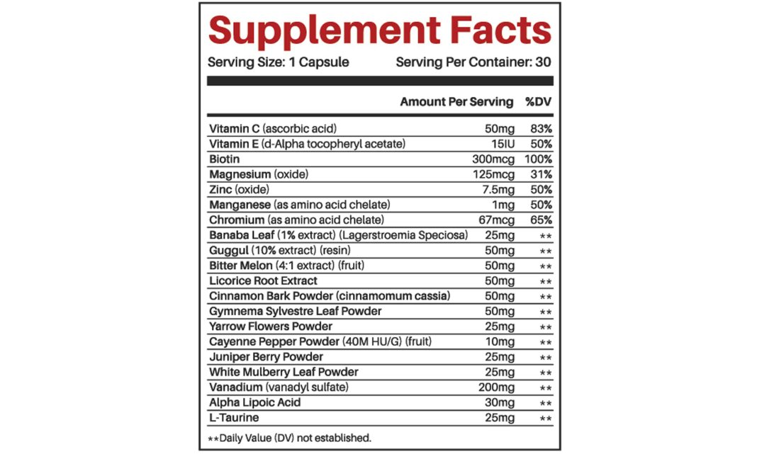 GlucoPro Balance Ingredients