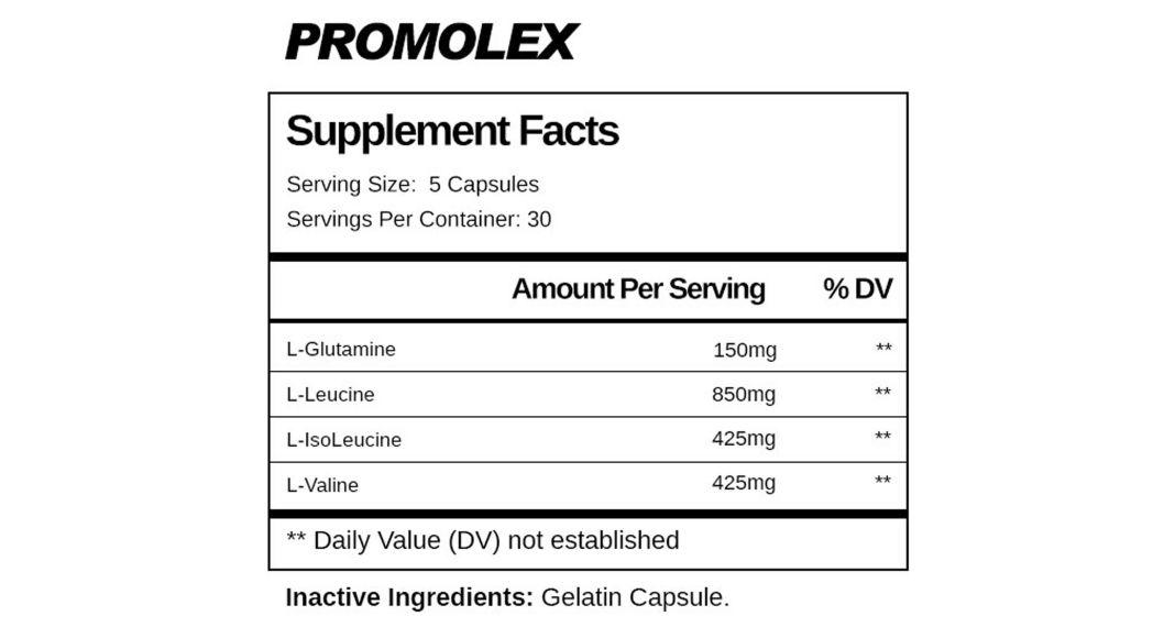 Max gains Promolex