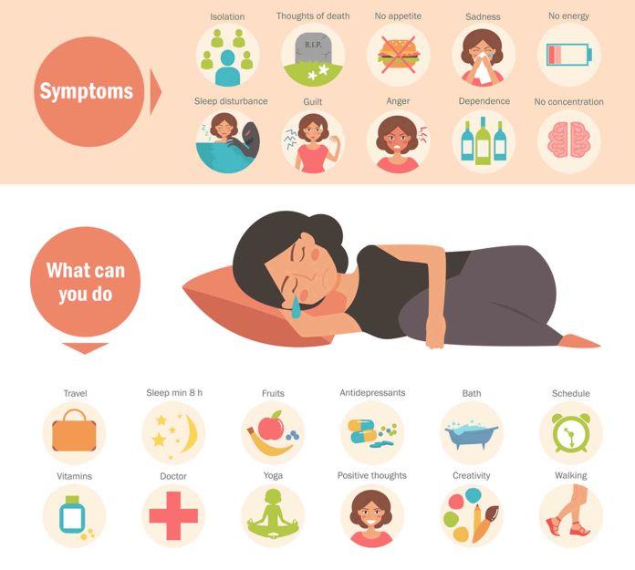Teenage Anxiety Symptoms