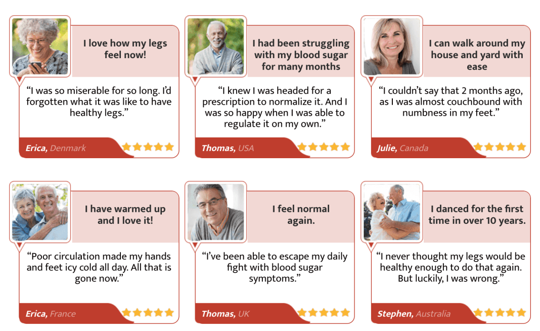 Gluco Neuro Customer Reviews