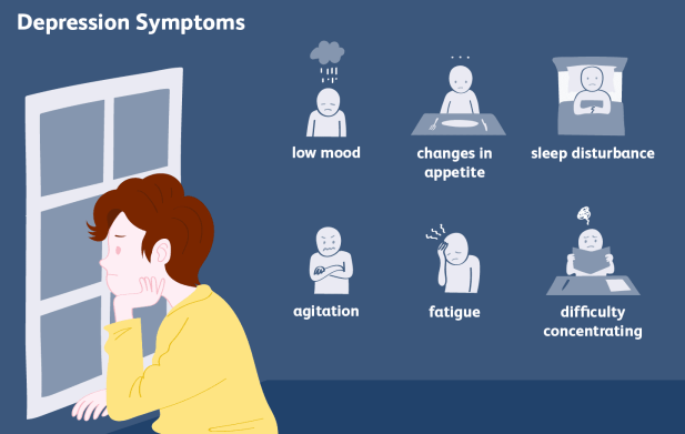Common signs of Depression