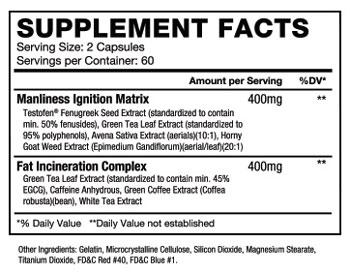 Test X180 Ignite Ingredients