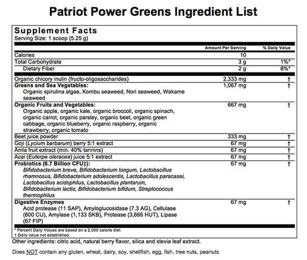 Patriot Power Greens Ingredients