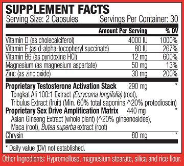 Spartagen XT Ingredients