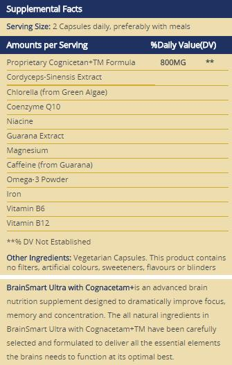 BrainSmart Ultra Ingredients