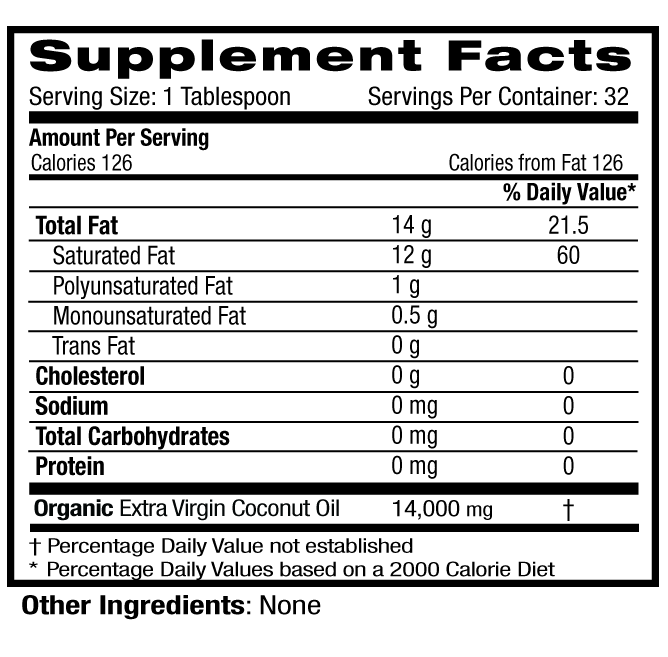 Emerald Coconut Oil Supp Facts