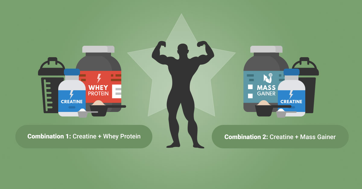 Best Creatine Combination for Magical Transformation