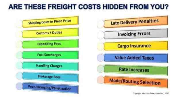 Hidden Freight Costs