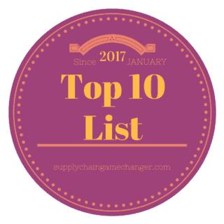 Our Top 10 Blogs ... So Far!