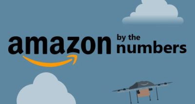 Amazon by the Numbers!  Time to find your place in an Amazon World! (Infographic)