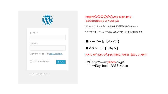 テンプレートサイト_マニュアル(PC)_Page2