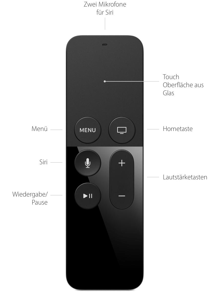 Apple Tv Hd Technische Daten
