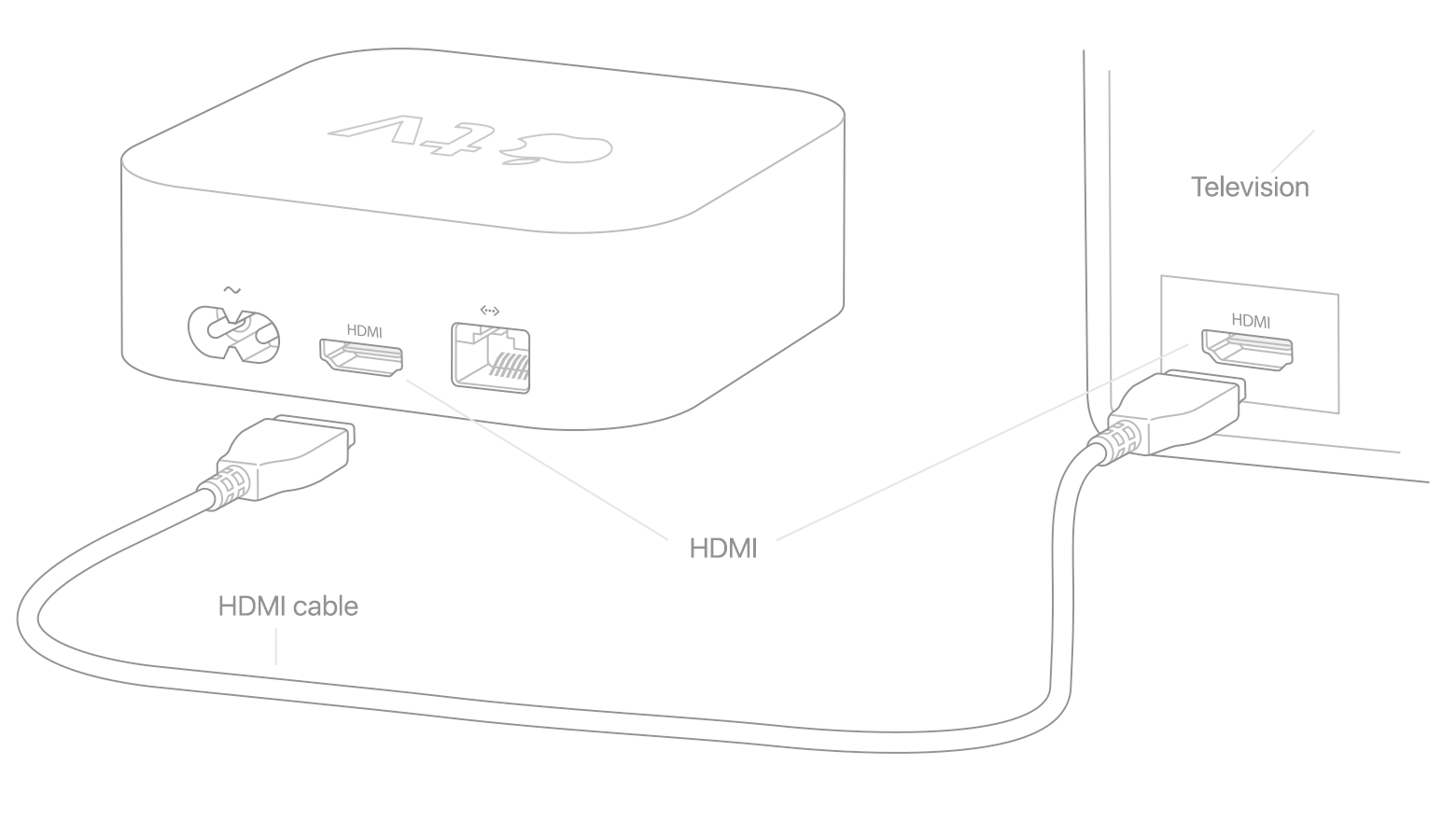 Hdmi Dvi Wire Diagram