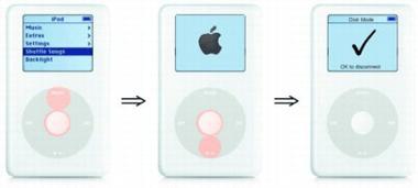 Ilustração do modo de disco