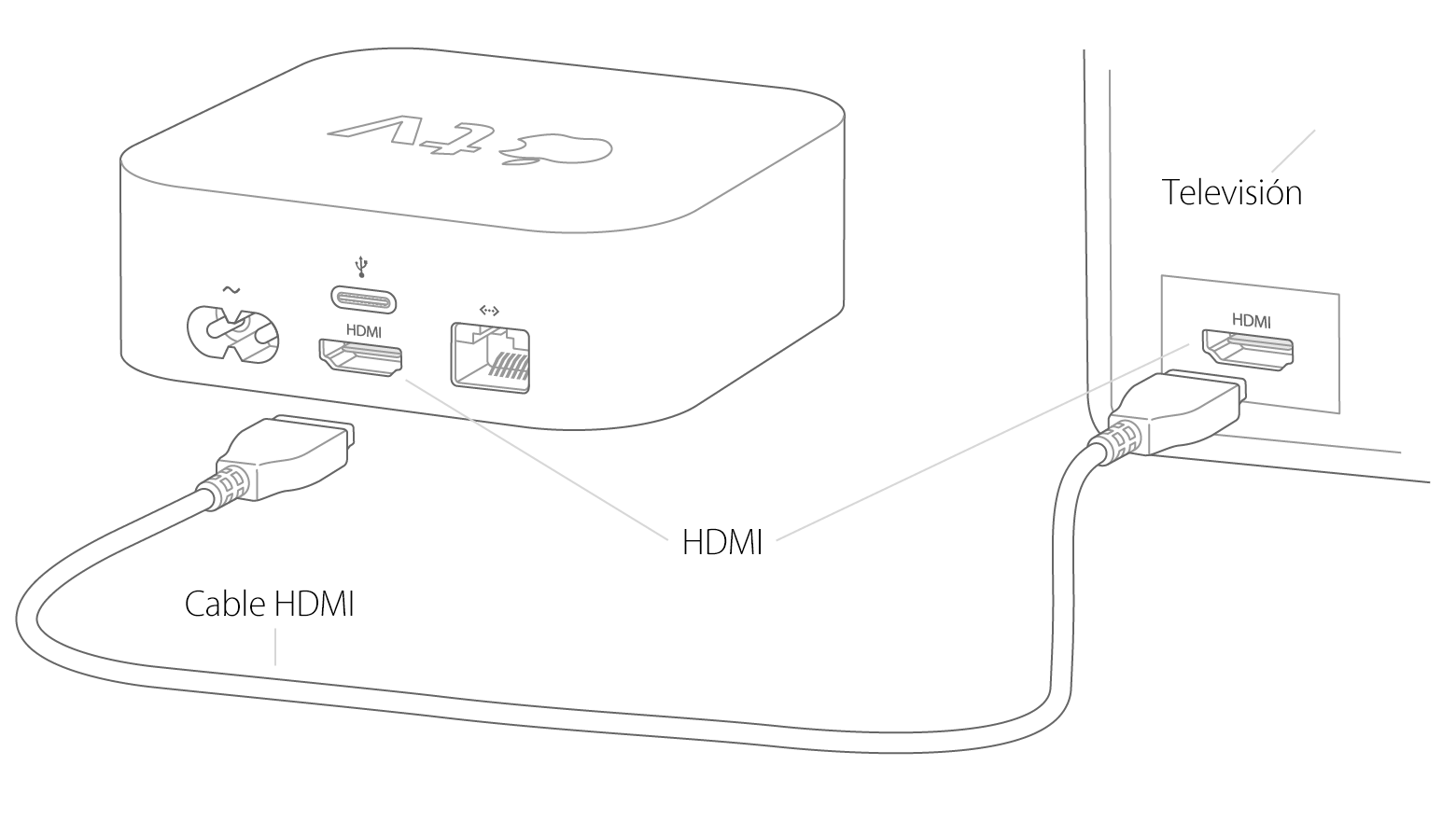 Configurar El Apple Tv 4 A Generacion