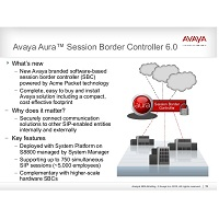 Avaya Support