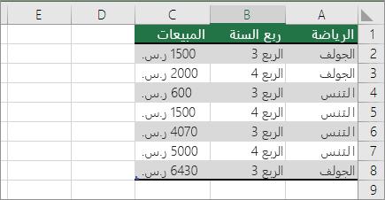 مثال حساب معدل تكرار قيم متعددة باستخدام PivotTable