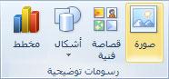 إدراج صور في مستند في Office 2010
