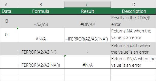 Hide Error Values And Error Indicators In Cells Excel