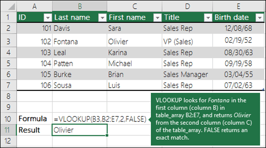 VLOOKUP Example 1 - Look up values in a list of data.