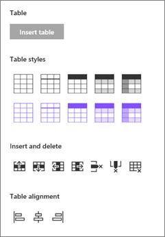 Insert table options