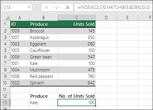 INDEX and MATCH functions can be used as a replacement to VLOOKUP to look up values in a list of data.