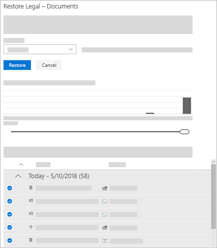 Figure showing Restore this library date slider