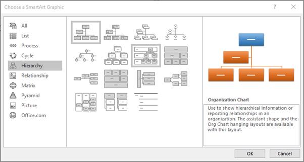 Create An Organization Chart Office Support