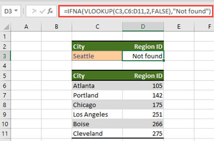 Image explaining the IFNA function with VLOOKUP to prevent #N/A errors from being displayed.