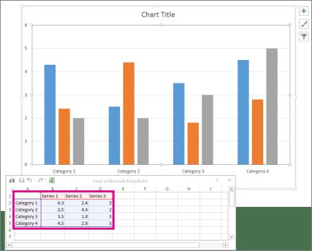 Spreadsheet showing default data for chart
