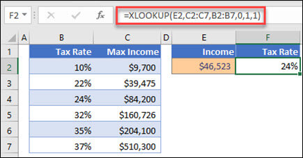 Image of the XLOOKUP function used to return a tax rate based on maximum income. This is an approximate match.The formula is: =XLOOKUP(E2,C2:C7,B2:B7,1,1)