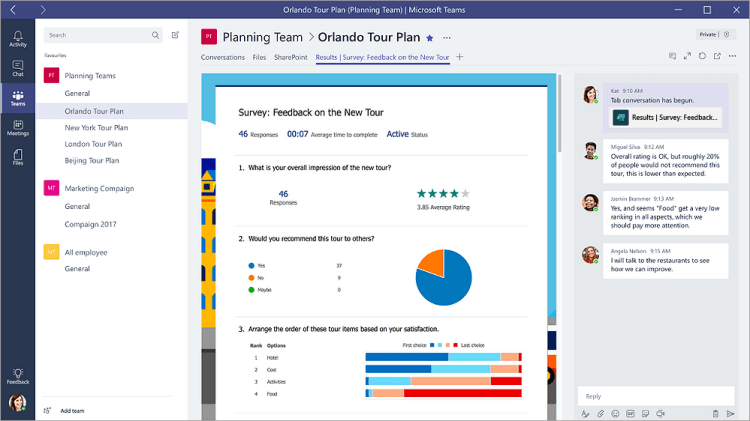 """Forms tab in Microsoft Teams that shows a form in """"Results"""" mode"""