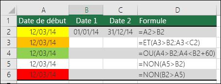 Exemple d'utilisation des fonctions ET, OU et NON en tant que tests de mise en forme conditionnelle