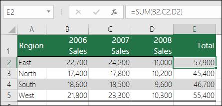 Une formule utilisant des références de cellule explicites, telle que=SOMME(B2;C2;D2), peut générer une erreur #REF! en cas de suppression d'une colonne.