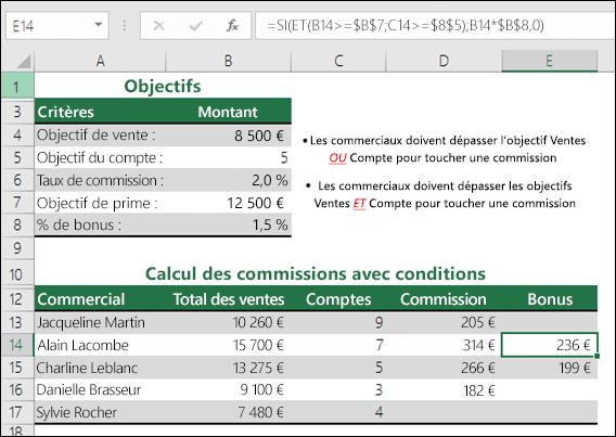 Exemple de calcul de prime de ventes avec les fonctions SI et ET. La formule dans la cellule E14 est =SI(ET(B14>=$B$7;C14>=$B$5);B14*$B$8,0)
