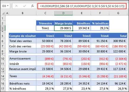 Image de la fonction XLOOKUP utilisée pour renvoyer les données horizontales d'une table en imbriquant 2 XLOOKUPs. La formule est la suivante: = XLOOKUPur (D2, $B 6: $B 17, XLOOKUP ($C 3 $C 5: $G 5, $C 6: $G 17))
