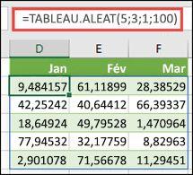 Fonction TABLEAU.ALEAT avec des arguments Min, Max et Nombre décimal