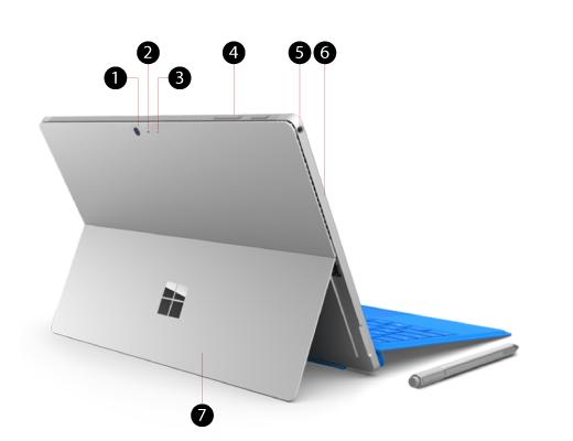 SurfacePro4 vu de l'arrière avec des légendes pour les fonctionnalités, les ports et les stations d'accueil.