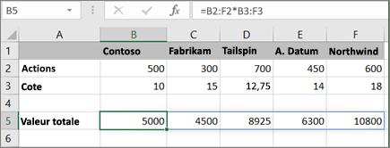 Exemple de formule matricielle qui calcule plusieurs résultats