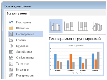 Dialog box 'insertion charts' with sketches of different chart options